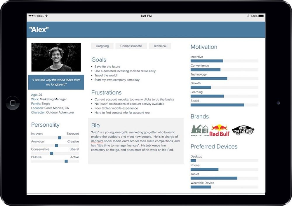 chrisstrange-ux-design-redbull401k-persona-ipad