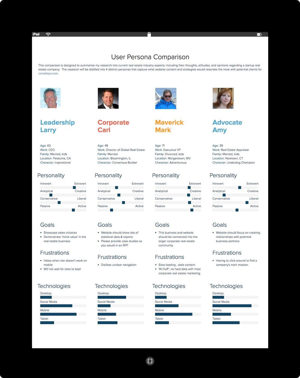 Chris Strange UX Designs - CoreDispo Persona Comparisons